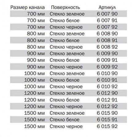 Tece drainline 120 Стеклянная панель зеленая 601290